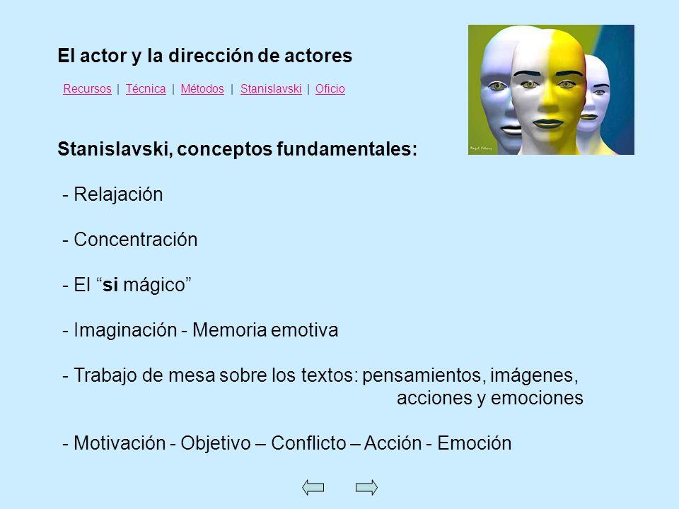 El actor y la dirección de actores