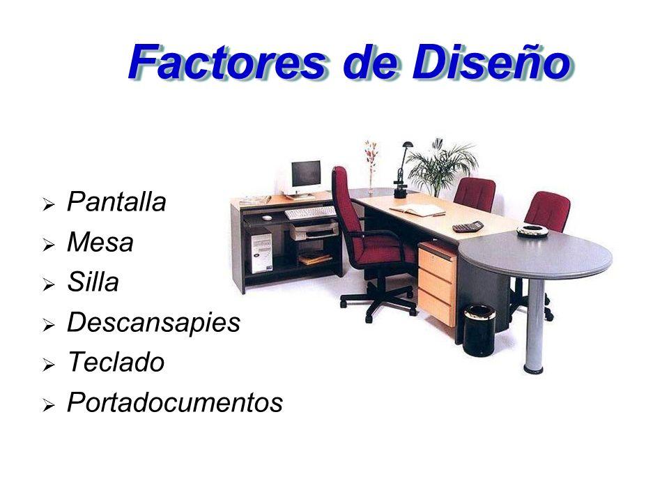 Factores de Diseño Pantalla Mesa Silla Descansapies Teclado