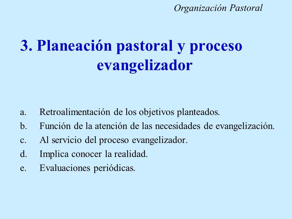 3. Planeación pastoral y proceso evangelizador