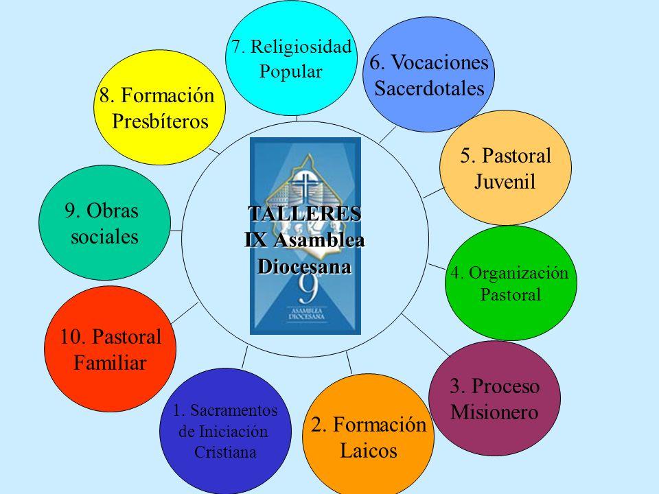 TALLERES IX Asamblea Diocesana