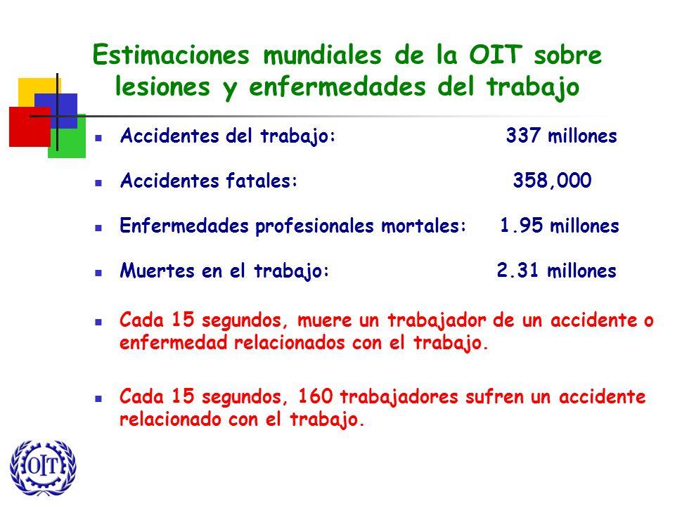 Estimaciones mundiales de la OIT sobre lesiones y enfermedades del trabajo