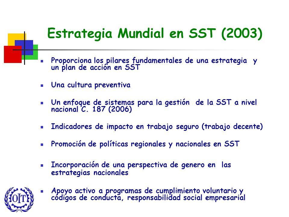 Estrategia Mundial en SST (2003)
