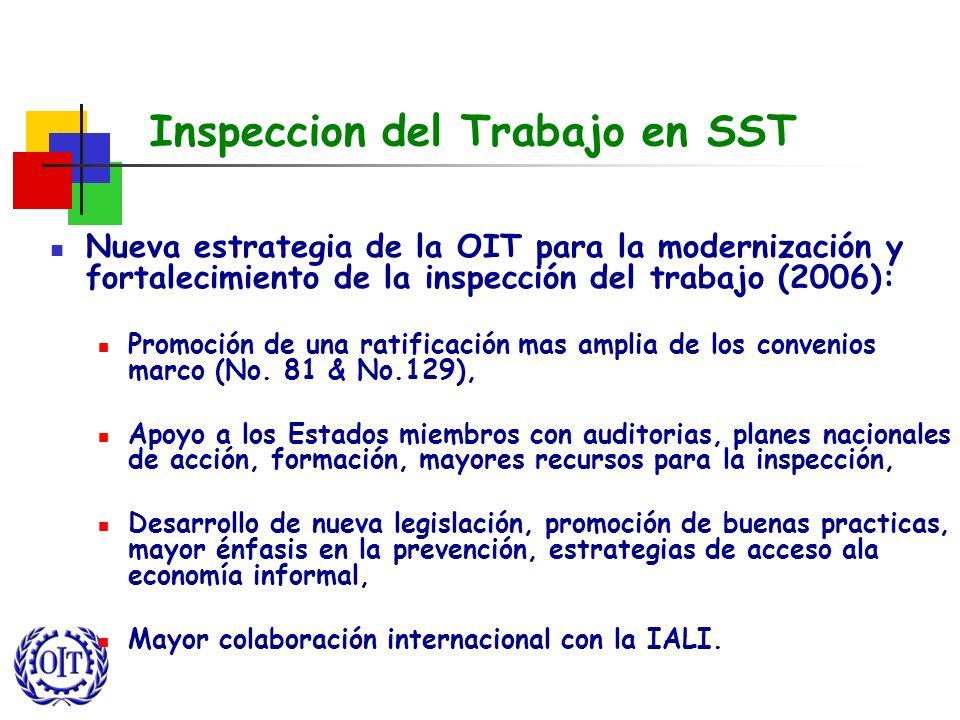 Inspeccion del Trabajo en SST