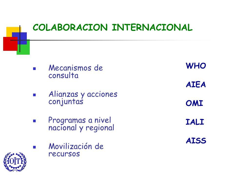 COLABORACION INTERNACIONAL