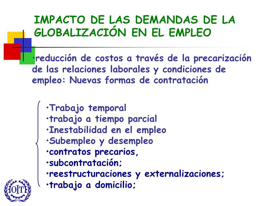 IMPACTO DE LAS DEMANDAS DE LA GLOBALIZACIÓN EN EL EMPLEO