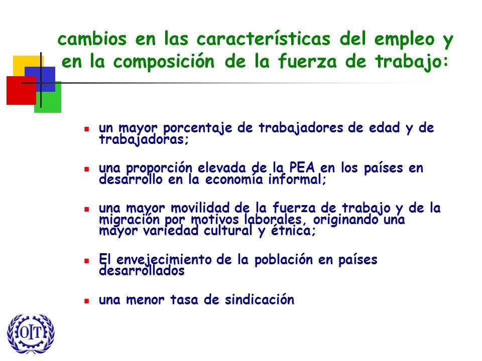 cambios en las características del empleo y en la composición de la fuerza de trabajo: