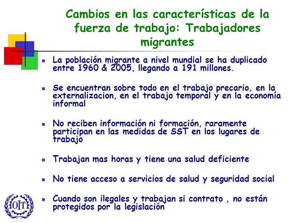 Cambios en las características de la fuerza de trabajo: Trabajadores migrantes