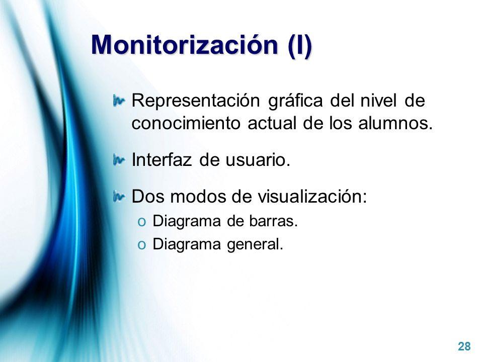 Monitorización (I) Representación gráfica del nivel de conocimiento actual de los alumnos. Interfaz de usuario.