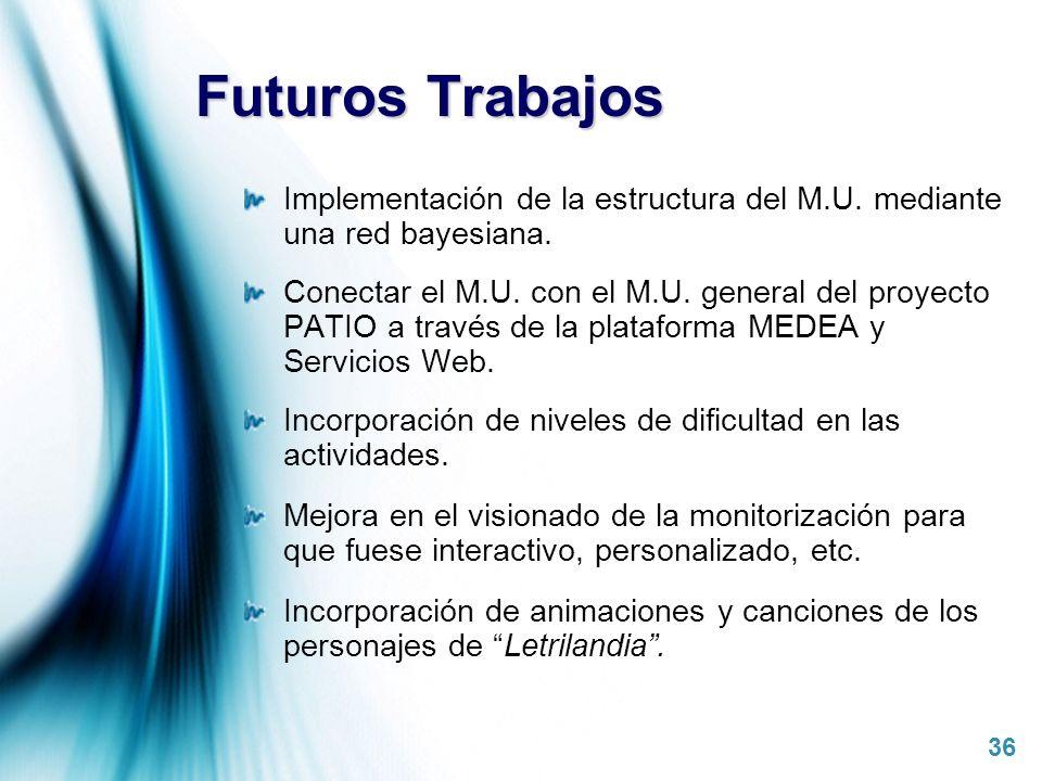 Futuros Trabajos Implementación de la estructura del M.U. mediante una red bayesiana.