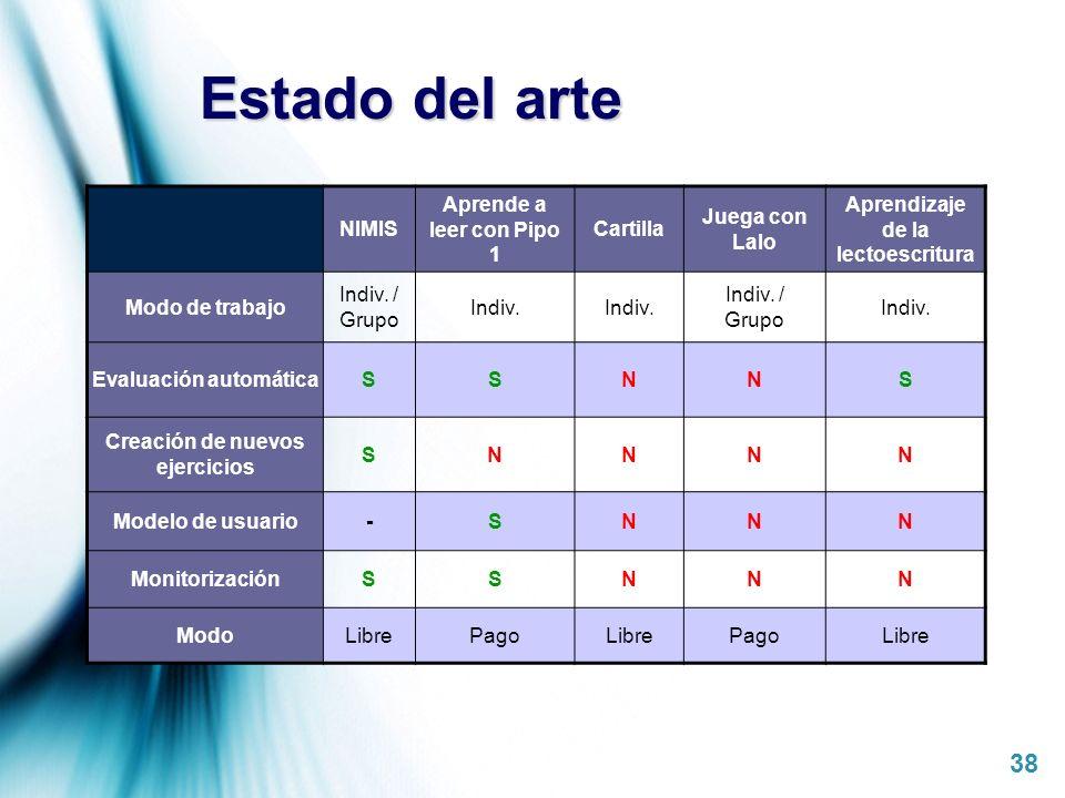 Estado del arte NIMIS Aprende a leer con Pipo 1 Cartilla