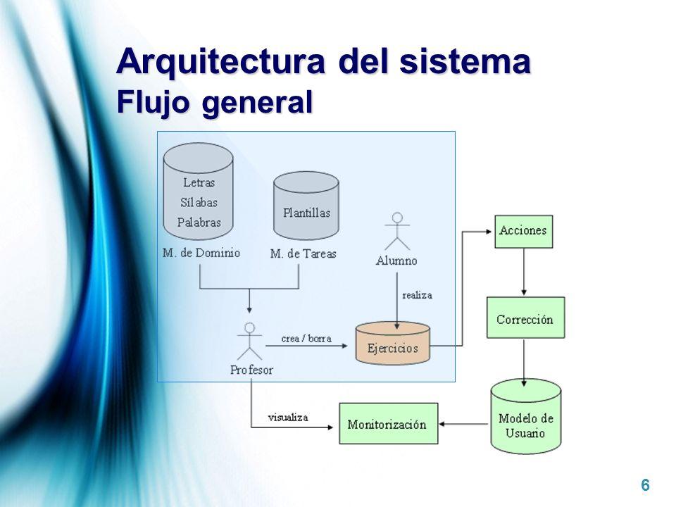 Arquitectura del sistema Flujo general