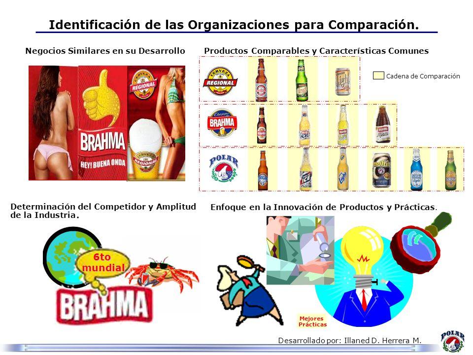 Identificación de las Organizaciones para Comparación.
