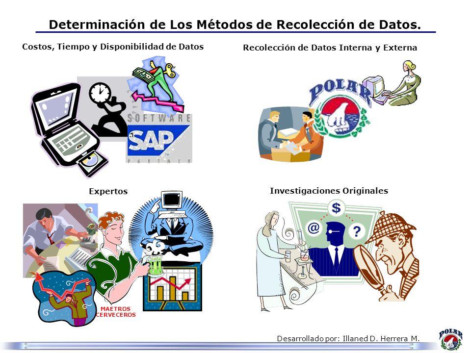 Determinación de Los Métodos de Recolección de Datos.