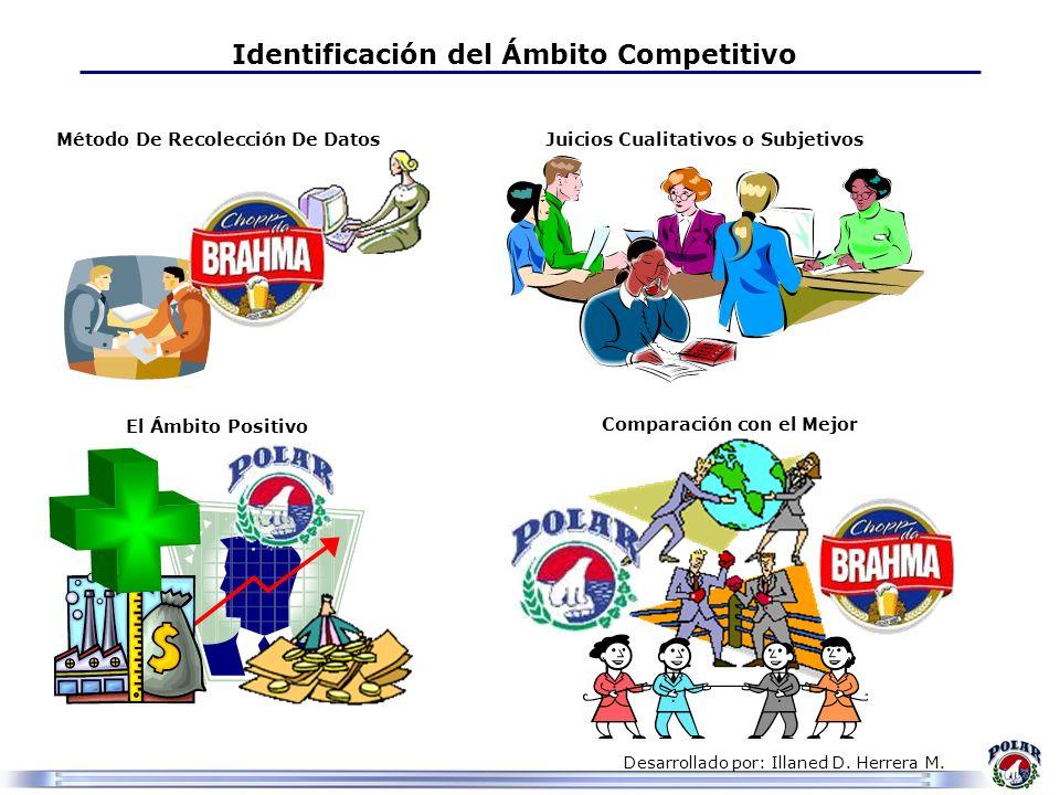 El Ámbito Positivo Identificación del Ámbito Competitivo