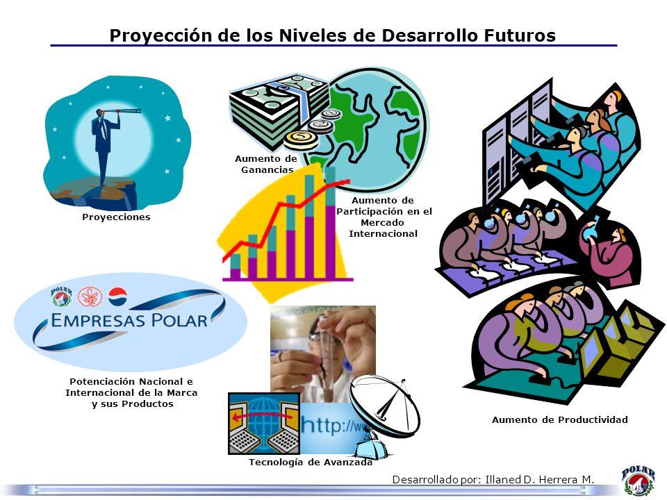 Proyección de los Niveles de Desarrollo Futuros