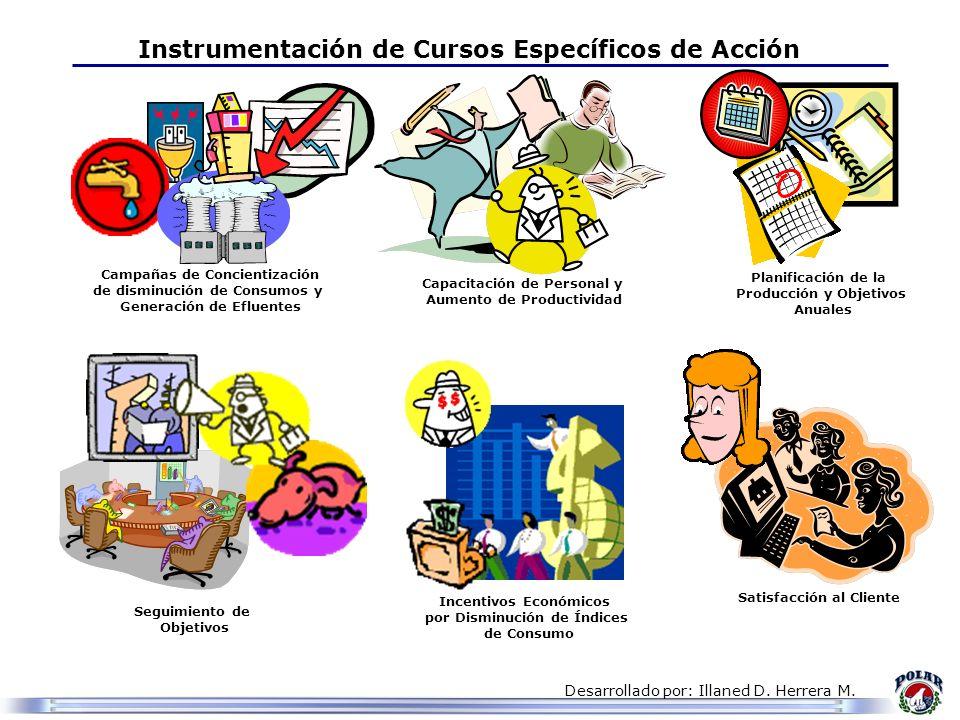 Instrumentación de Cursos Específicos de Acción