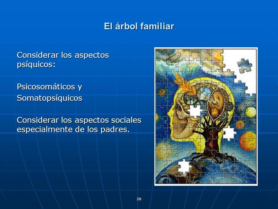 El árbol familiar Considerar los aspectos psíquicos: Psicosomáticos y