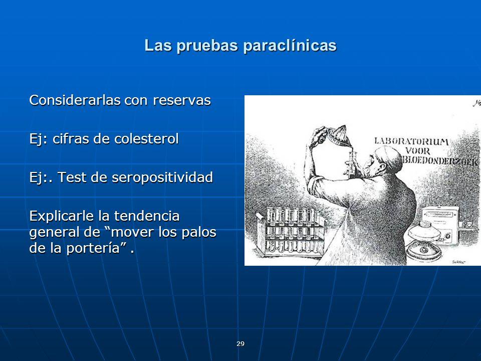 Las pruebas paraclínicas