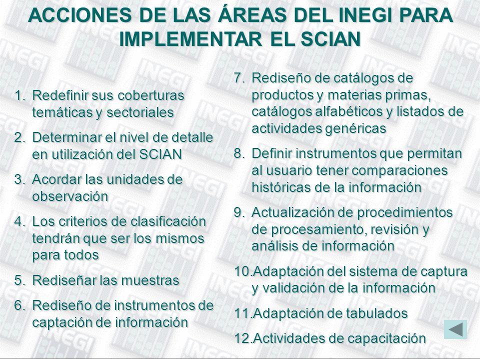 ACCIONES DE LAS ÁREAS DEL INEGI PARA IMPLEMENTAR EL SCIAN