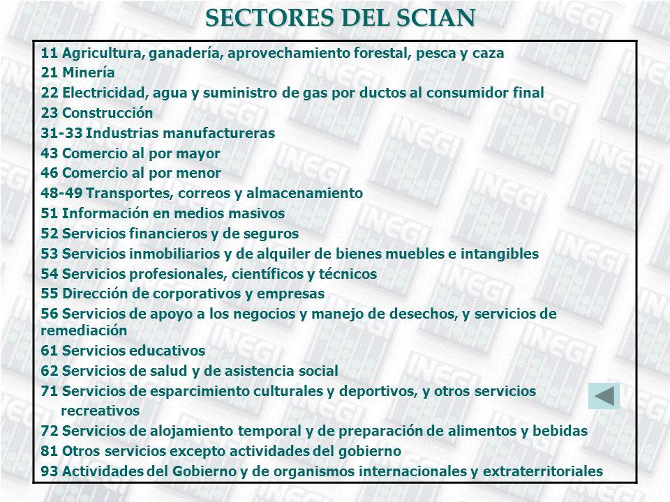 SECTORES DEL SCIAN 11 Agricultura, ganadería, aprovechamiento forestal, pesca y caza. 21 Minería.