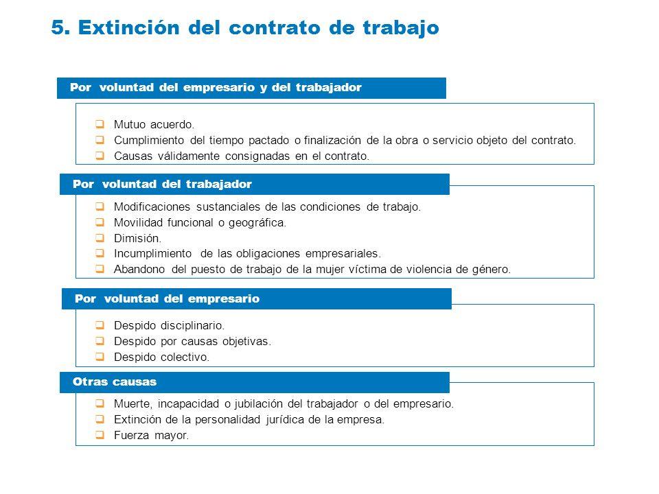 5. Extinción del contrato de trabajo