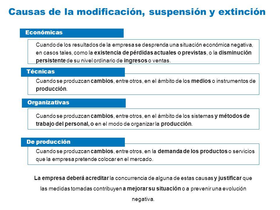 Causas de la modificación, suspensión y extinción