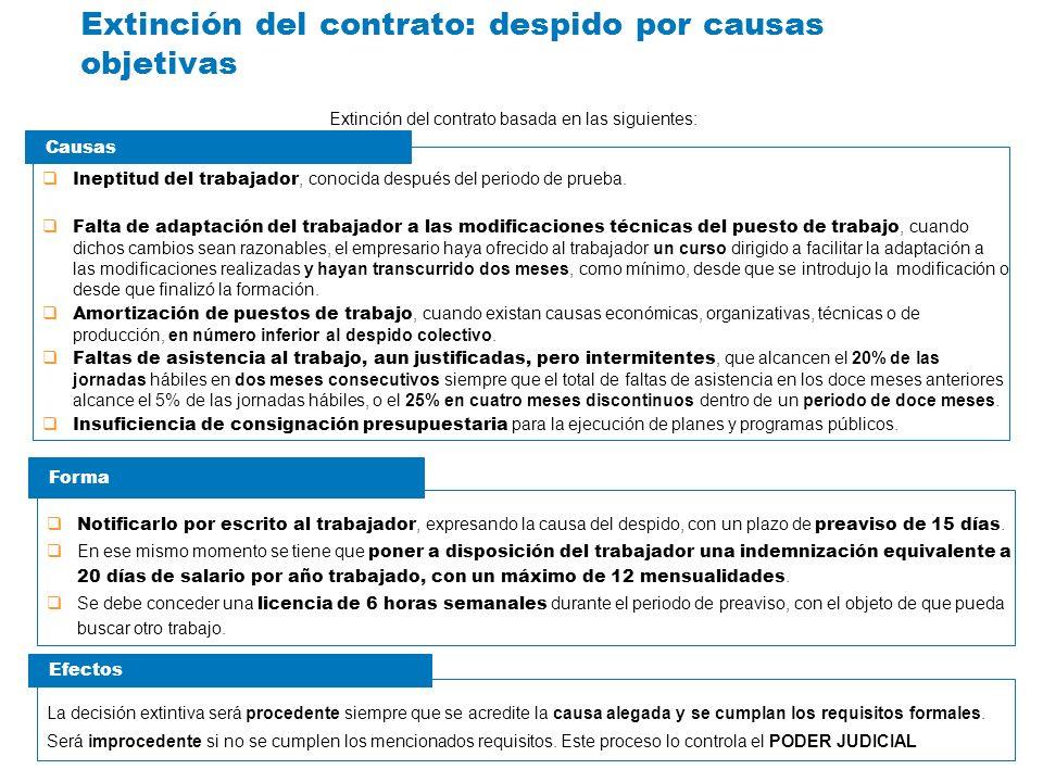 Extinción del contrato basada en las siguientes: