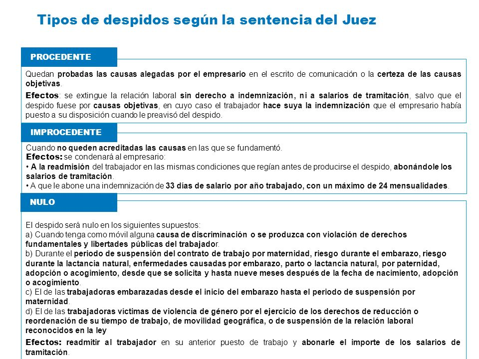 Tipos de despidos según la sentencia del Juez