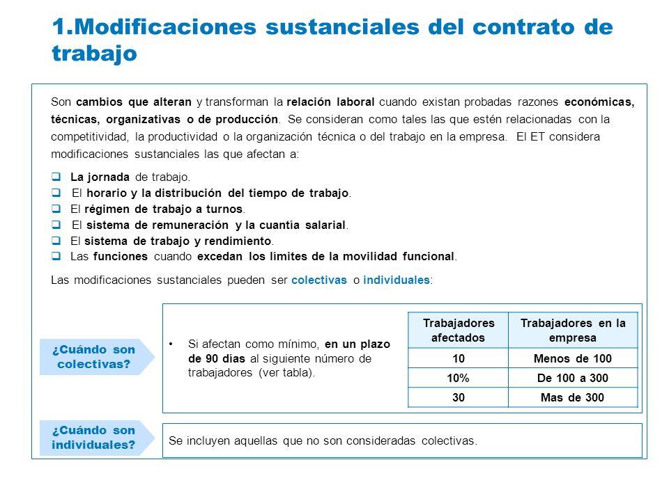 1.Modificaciones sustanciales del contrato de trabajo