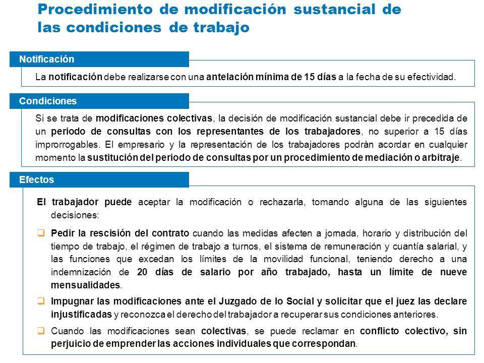 Procedimiento de modificación sustancial de las condiciones de trabajo