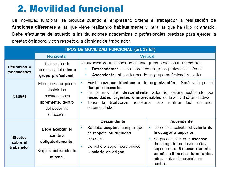 2. Movilidad funcional