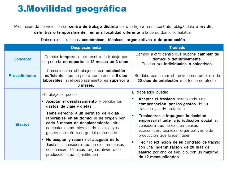 3.Movilidad geográfica
