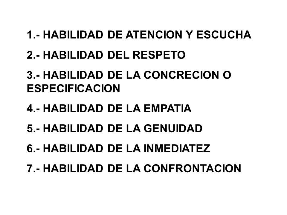1.- HABILIDAD DE ATENCION Y ESCUCHA