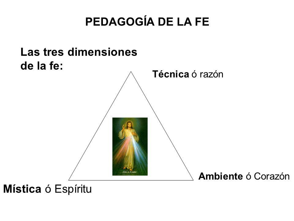 PEDAGOGÍA DE LA FE Las tres dimensiones de la fe: Mística ó Espíritu