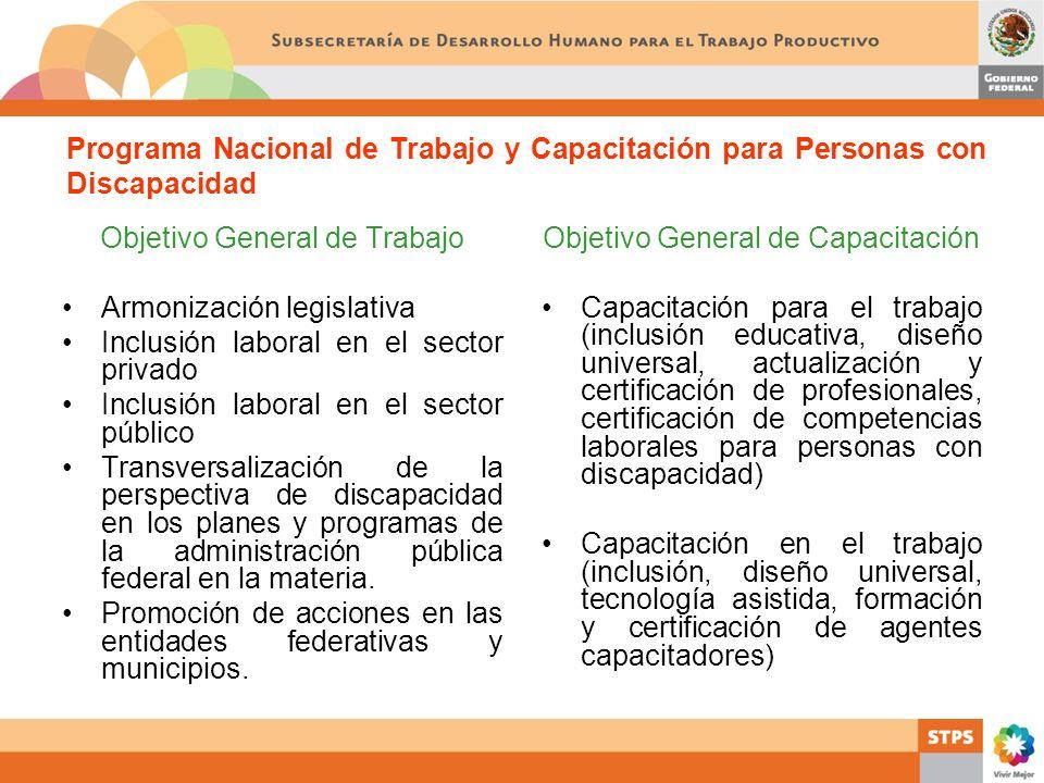 Objetivo General de Trabajo Armonización legislativa