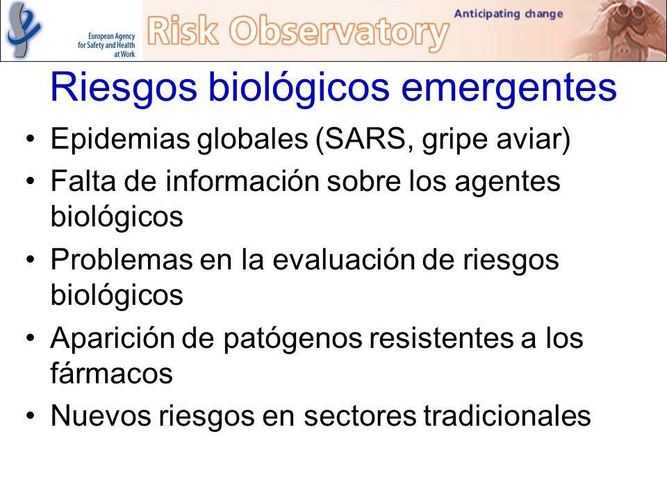 Riesgos biológicos emergentes