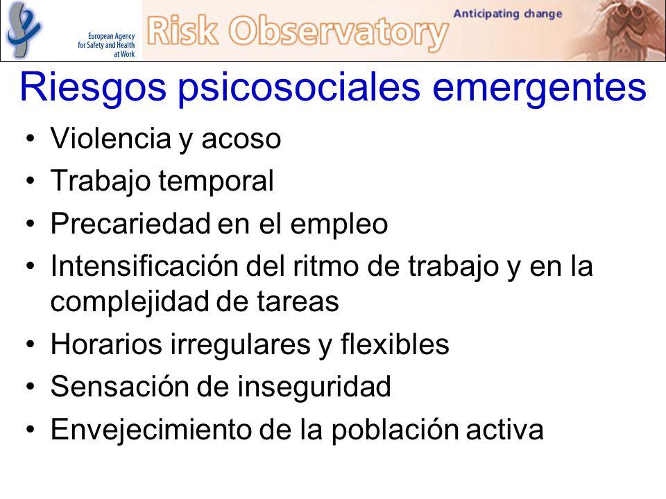 Riesgos psicosociales emergentes