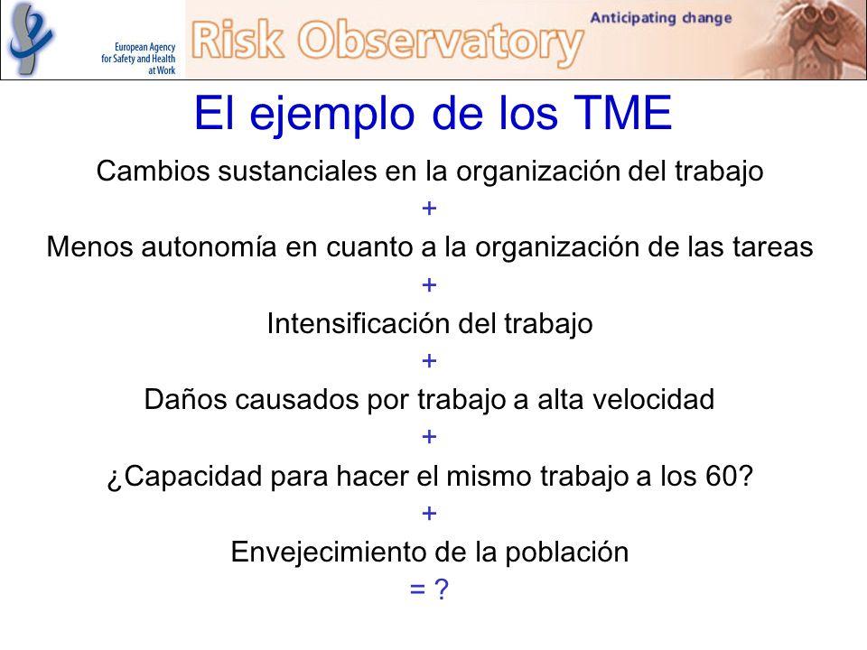 El ejemplo de los TME Cambios sustanciales en la organización del trabajo. + Menos autonomía en cuanto a la organización de las tareas.
