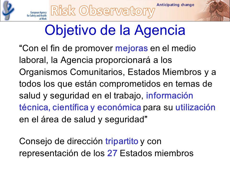 Objetivo de la Agencia