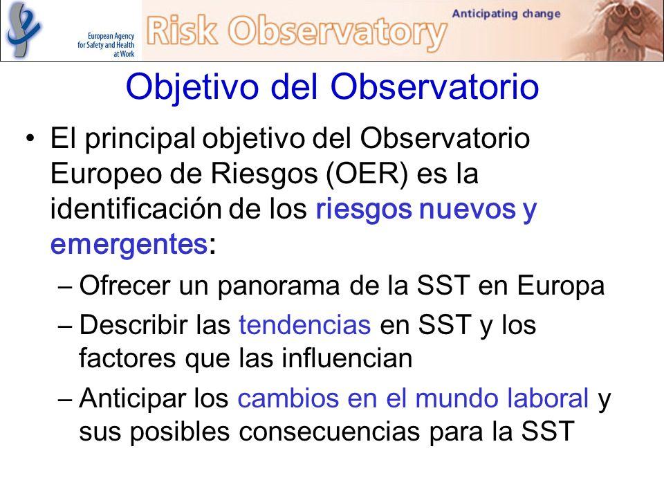 Objetivo del Observatorio