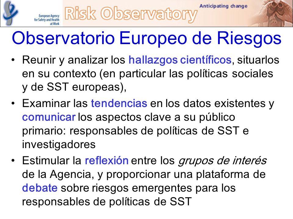 Observatorio Europeo de Riesgos