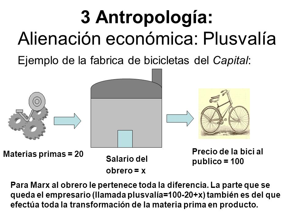 3 Antropología: Alienación económica: Plusvalía