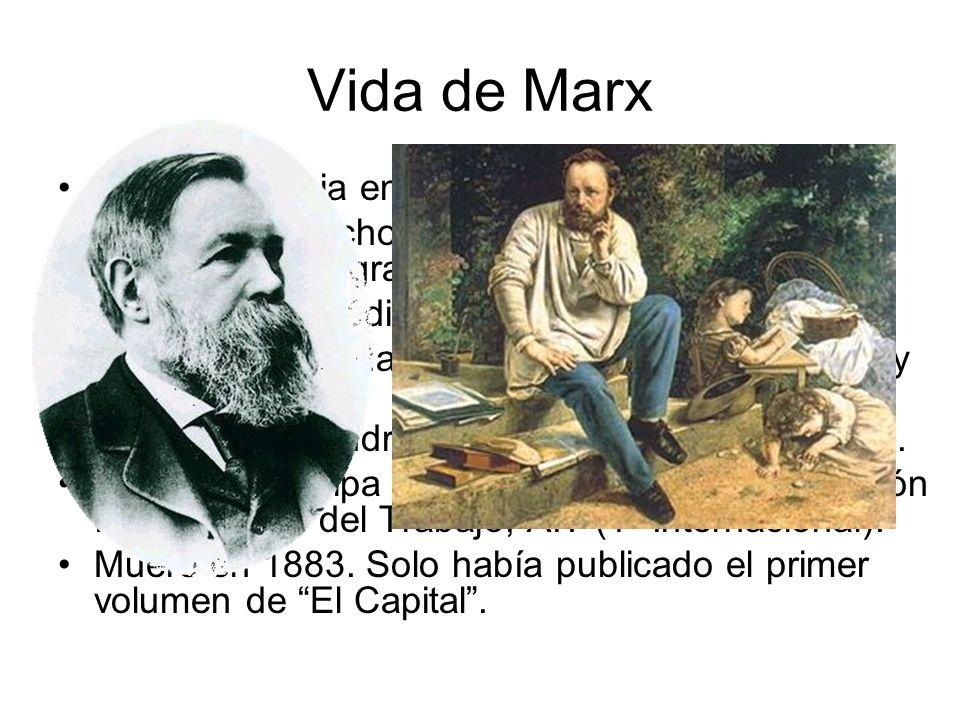 Vida de Marx Nace en Prusia en 1818.