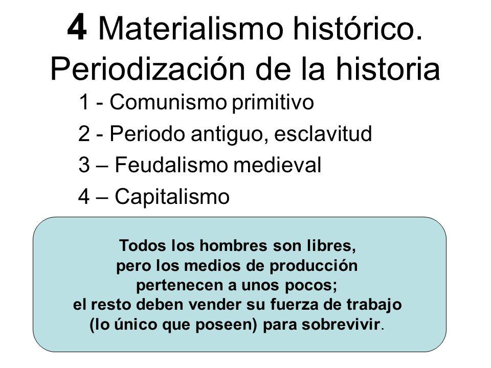 4 Materialismo histórico. Periodización de la historia