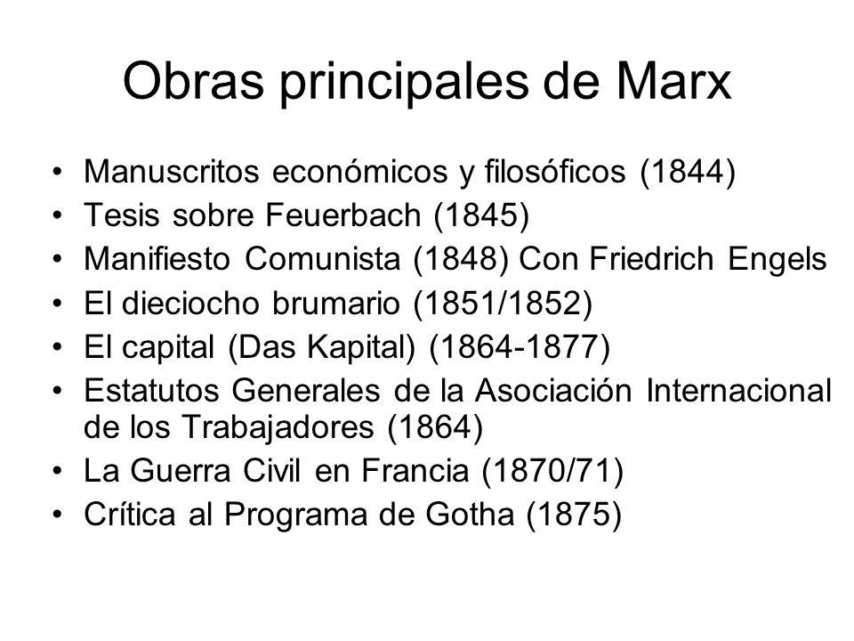 Obras principales de Marx