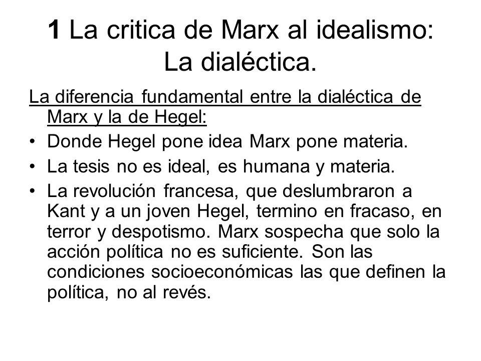 1 La critica de Marx al idealismo: La dialéctica.