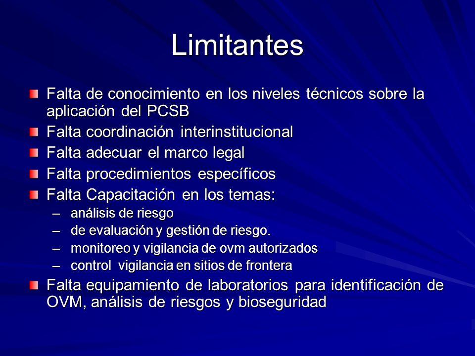 Limitantes Falta de conocimiento en los niveles técnicos sobre la aplicación del PCSB. Falta coordinación interinstitucional.
