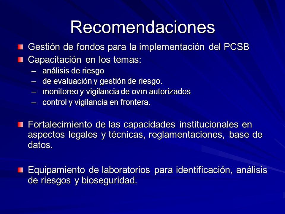 Recomendaciones Gestión de fondos para la implementación del PCSB