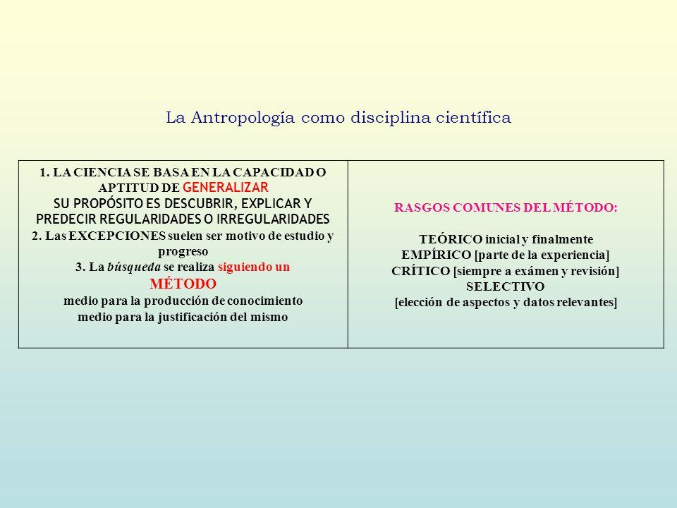 La Antropología como disciplina científica
