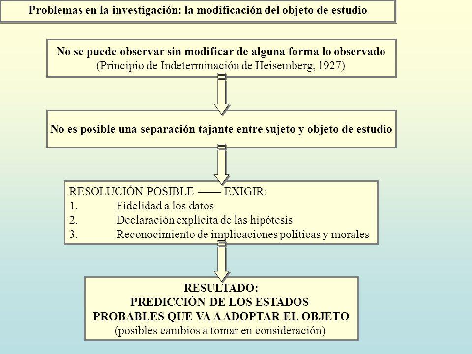 Problemas en la investigación: la modificación del objeto de estudio